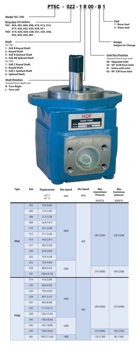 High Pressure Single Vane Pump PT6C/PT6D Series