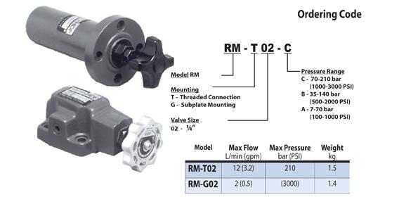 SJA Hydraulics - Remote Control Relief Valve – VRM-T02-C Series